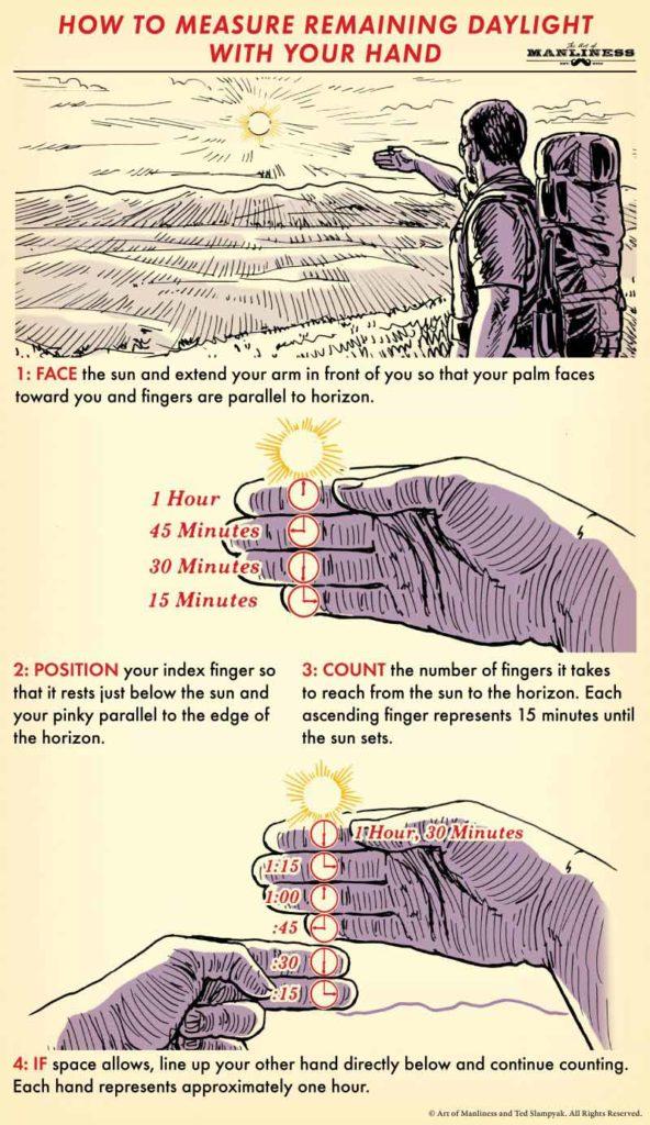 Ne kadar gün ışığı kaldığını ellerinizle ölçebilirsiniz